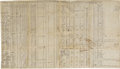 Autographs:Military Figures, Battle of Bunker Hill- Revolutionary War Muster Roll. A muster Roll for Col. Luke Drury signed by 37 of America's first sold...