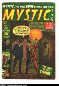 Golden Age (1938-1955):Horror, Mystic lot of #12, 52 and 59. (Atlas, 1954). #12 VG, #52 FN- and#59 GD+. Overstreet 2002 value for group = $135. From the...(Total: 3 Comic Books Item)