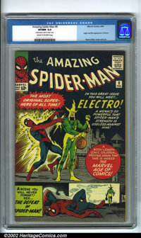 The Amazing Spider-Man #9 (Marvel, 1964). Always a favorite among Spidey fans, Electro was a formidable villain for our...