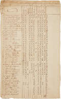 "Military & Patriotic:Revolutionary War, Revolutionary War: Clothing Inventory for the 9th Massachusetts Regiment. Two pages, 8"" x 13.25"", 1780, n.p. Each side of th..."