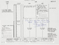 Explorers:Space Exploration, Apollo 11 Flown Flight Plan Page Originally from the Personal Collection of Mission Lunar Module Pilot Buzz Aldrin, Certified ...