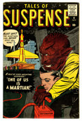 Silver Age (1956-1969):Science Fiction, Tales of Suspense #4 (Marvel, 1959) Condition: Apparent VF-....