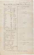 "Miscellaneous:Broadside, English Broadside: ""Prices of Returns from North America.""One partly printed page, 8"" x 13"", August 10, 1763, L..."