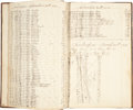 Books:Manuscripts, Shipwright's Account Book Belonging to Ellery Records, containingover 150 pages dating between May 1832 and March 1871. The...