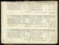 Stamps, 1785-88, Postal Accounting Book from the Confederation Period...