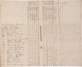 "Autographs:U.S. Presidents, [Abraham Lincoln]. 1840 DeWitt County, Illinois, Poll Book. Twentypages manuscript, 12"" x 7.5"", November 1840. An extensive..."