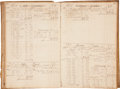 "Miscellaneous:Ephemera, New England Merchant's Ledger with entries dating from 1782 through1788, including the account of Cato Gardner, a ""Negro..."