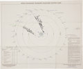 "Explorers:Space Exploration, Apollo 12 ""Translunar/ Transearth Trajectory Plotting Chart"" Signedby Mission Lunar Module Pilot Alan Bean and Command Module..."