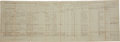 "Autographs:Military Figures, Civil War: New York Cavalry Recruit Muster Roll Signed by Lt. Col.Seth Eastman (an artist). One partially-printed page, 31""..."