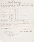 """Autographs:Military Figures, Christopher """"Kit"""" Carson Supply Requisition Signed """"C.Carson"""". One page, 8"""" x 10"""", Fort Garland, Colorado Territory,[1..."""