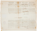 Autographs:U.S. Presidents, James Madison Four-Language Ship's Papers Signed and countersignedby Secretary of Robert Smith. One partly-printed page...