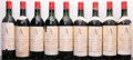 Red Bordeaux, Chateau Latour 1957 . Pauillac. 1hs, 7htms, 1ms, 8bsl, 1hbsl, 1wrl, 1tal, 1cc. Bottle (9). ... (Total: 9 Btls. )