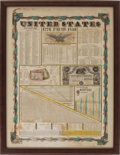 Miscellaneous:Maps, [Map]. Humphrey Phelps. The United States 1776 |At One View|1846....