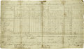 """Autographs:Military Figures, 1777 Revolutionary War Manuscript from the 14th Massachusetts. One page, 8.25"""" x 14.5"""", Massachusetts, October 25, 1777. Thi..."""