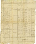 "Military & Patriotic:Revolutionary War, Revolutionary War Massachusetts Muster Roll Manuscript Document.""A Muster Role of Capt Maxwell's Company in the first Bat..."