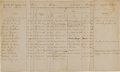 Miscellaneous:Ephemera, List of Men Lost in Service from Holden, Maine....