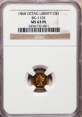 California Fractional Gold, 1868 $1 Liberty Octagonal 1 Dollar, BG-1105, High R.4, MS63Prooflike NGC....