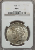 Peace Dollars: , 1935 $1 MS63 NGC. NGC Census: (1638/2720). PCGS Population(2169/3061). Mintage: 1,576,000. Numismedia Wsl. Price for probl...