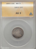 Early Dimes: , 1803 10C AG3 ANACS. NGC Census: (0/27). PCGS Population (10/48).Mintage: 33,040. Numismedia Wsl. Price for problem free NG...