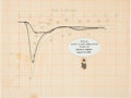 Explorers:Space Exploration, Deke Slayton: 1962 Apollo Entry Flight Simulation Graph Originallyfrom His Personal Collection. ...