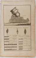 Books:Prints & Leaves, Military Themed Vintage Steel Engravings. From The CompleteDictionary of Arts and Sciences in Which the Whole Circle ofH...