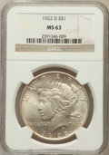 Peace Dollars: , 1922-D $1 MS63 NGC. NGC Census: (1576/3882). PCGS Population(2874/4407). Mintage: 15,063,000. Numismedia Wsl. Price for pr...