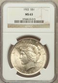Peace Dollars, 1922 $1 MS63 NGC. NGC Census: (66351/94668). PCGS Population(52928/47607). Mintage: 51,737,000. Numismedia Wsl. Price for ...