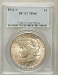 Peace Dollars: , 1922-S $1 MS63 PCGS. PCGS Population (2367/2116). NGC Census:(1708/2034). Mintage: 17,475,000. Numismedia Wsl. Price for p...