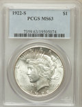 Peace Dollars: , 1922-S $1 MS63 PCGS. PCGS Population (2371/2119). NGC Census:(1711/2035). Mintage: 17,475,000. Numismedia Wsl. Price for p...