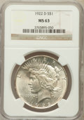 Peace Dollars: , 1922-D $1 MS63 NGC. NGC Census: (1586/3887). PCGS Population(2881/4417). Mintage: 15,063,000. Numismedia Wsl. Price for pr...